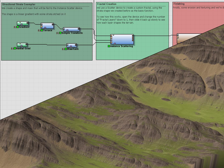 World Machine Features for Terrain Generation